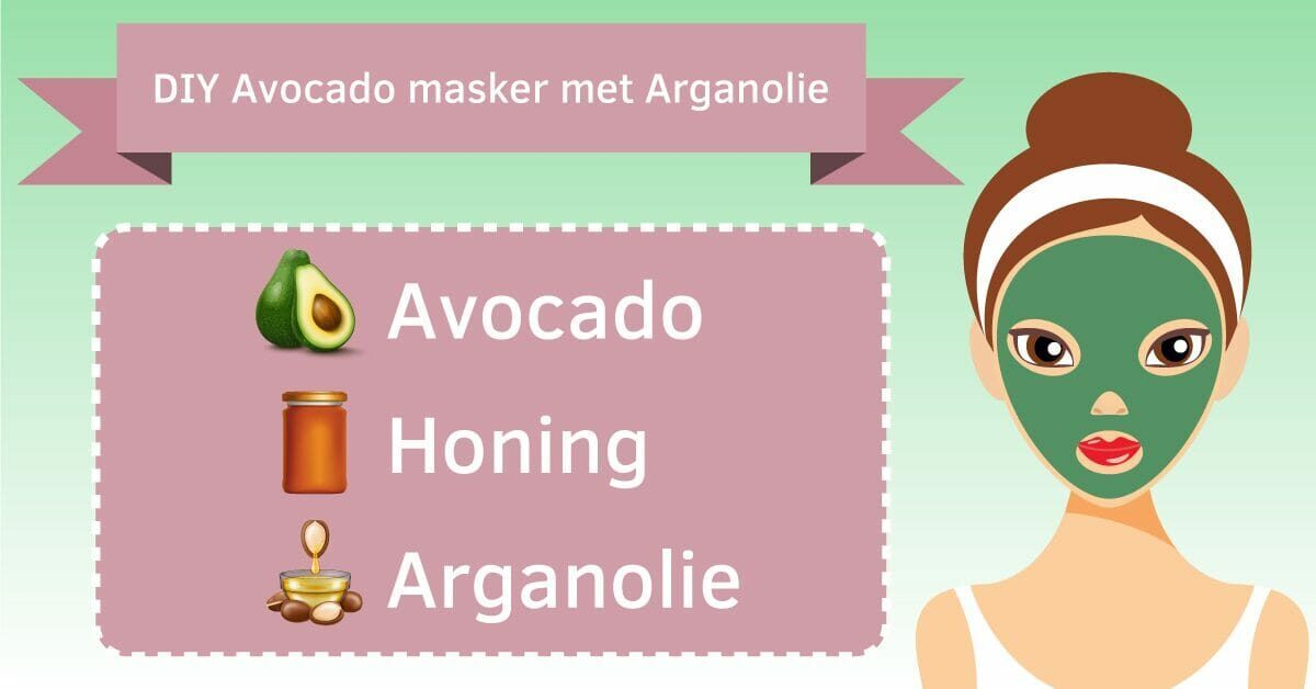 Avocado Honing arganolie gezichtsmasker