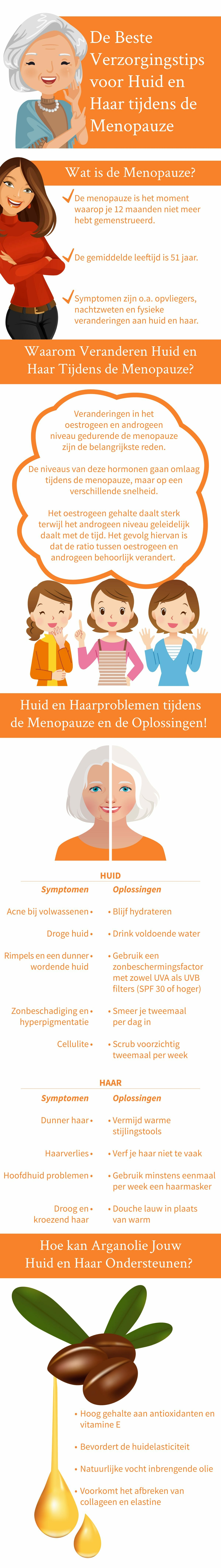 Menopauze infographic