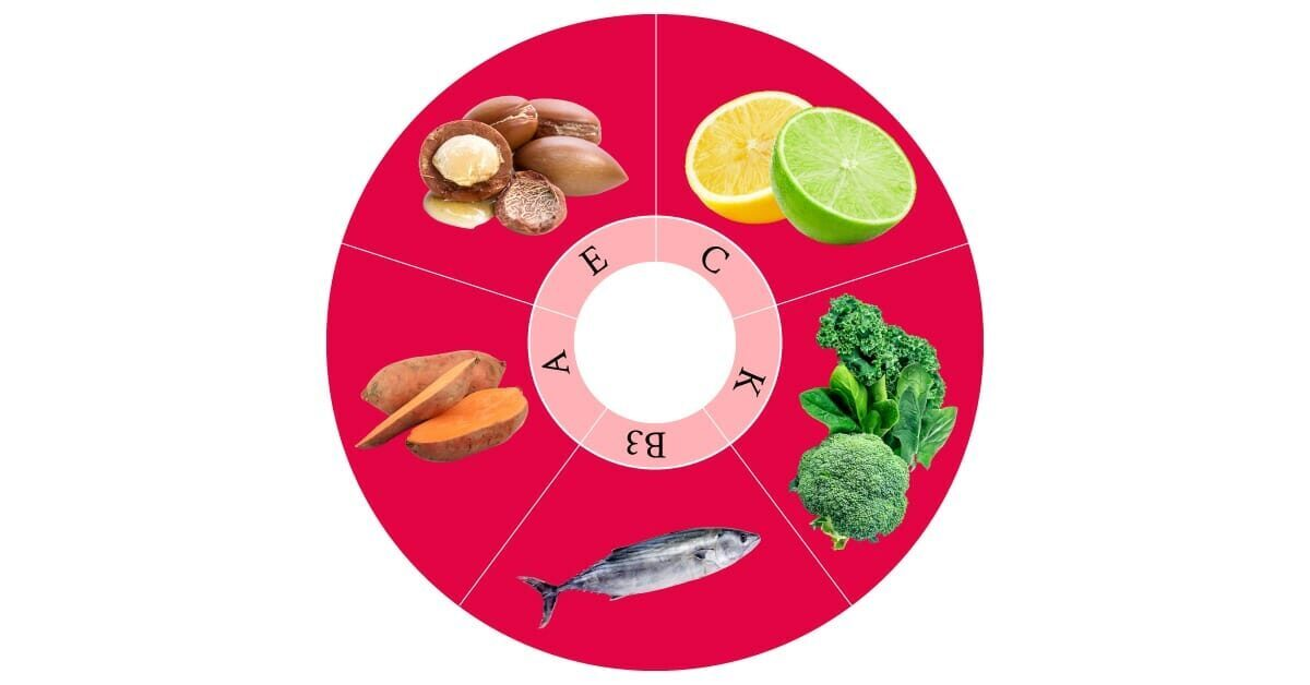 Vitaminen voedingsmiddelen anti aging