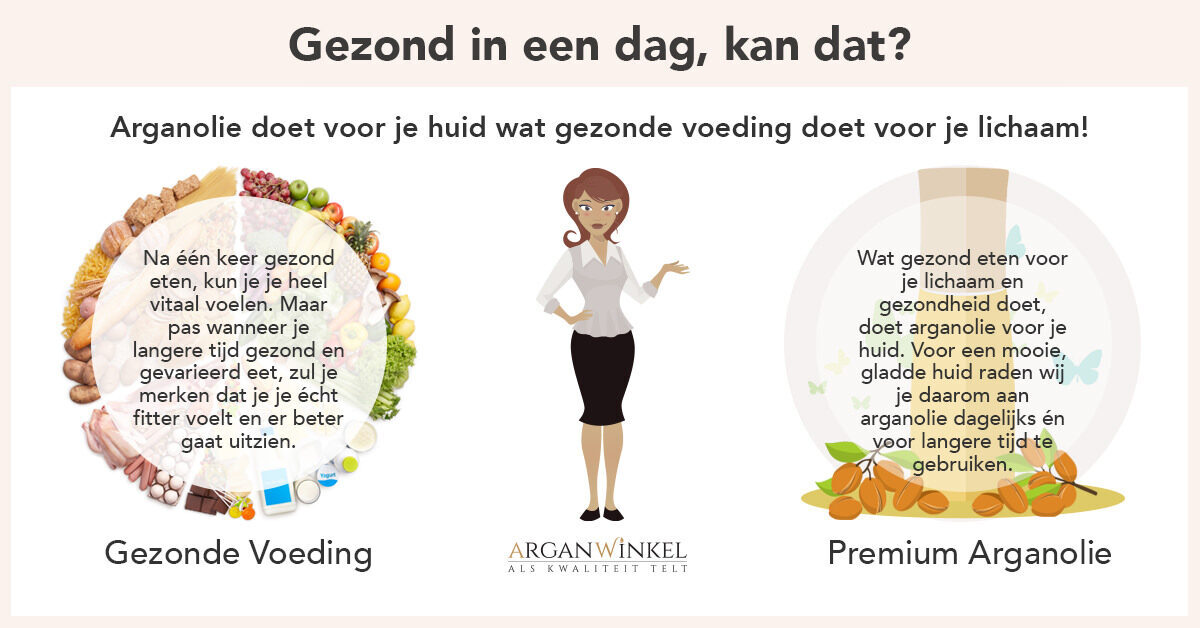 gezond_in_een_dag