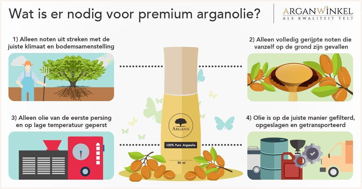 Wat is er nodig voor premium arganolie